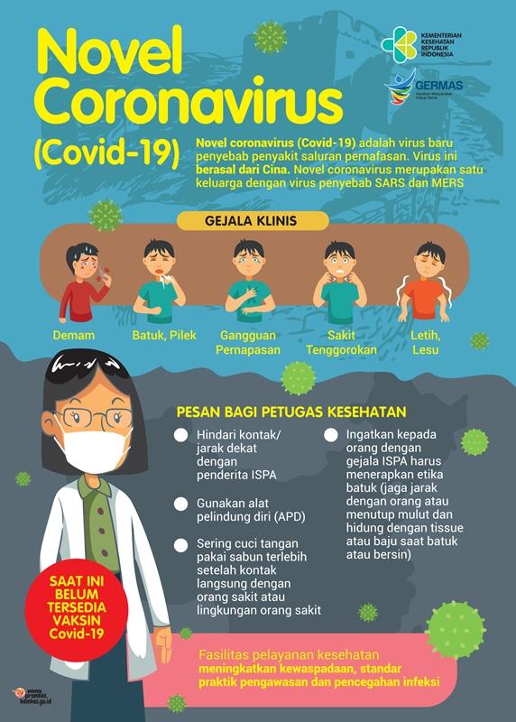 Flyer-2020-coronavirus-petugas-conv